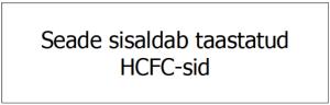 Taastatud HCFC